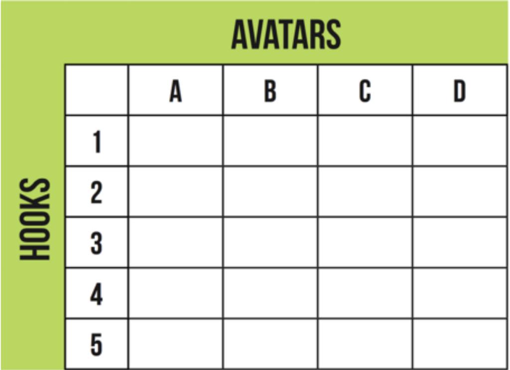 ad grid - avatars vs hooks